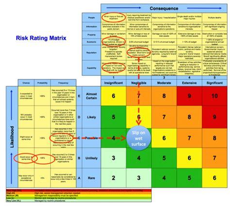 risk matrix template excel risk matrix template excel grand photo scholarschair