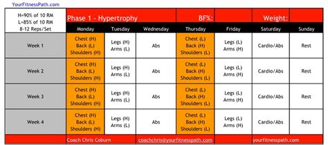 A 10 Week Physique Competition Training Plan Your Fitness Path Physique Template