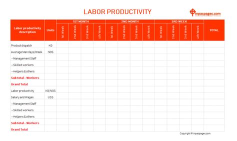 labor distribution report template labor productivity what is labor productivity and how to