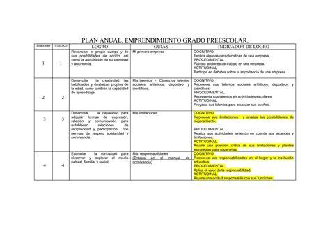 plan anual y unidades de 3 grado comunicacin jec calam 233 o plan anual emprendimiento