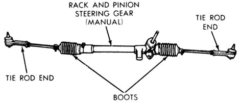 how to fix rack and pinion steering system repair guides steering manual rack and pinion steering gear autozone com