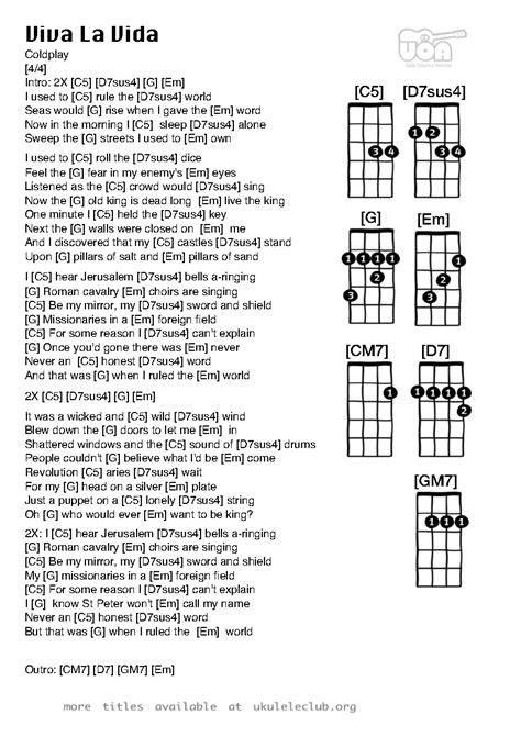 ukulele tutorial viva la vida ukulele chords viva la vida by coldplay
