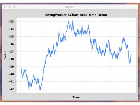 java swing charts how to make real time charts in java knowm org