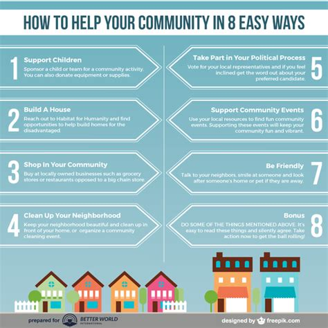 7 Ways To Get Your To Clean Up by 7 Ways To Support Your Community Huffpost