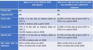 tasa de renta colombia 2016 calendario tributario 2012 iva takvim kalender hd