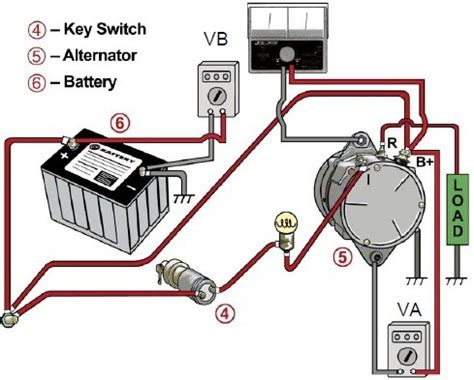 charging system wiring diagram charging system voltage loss test circuit diagram