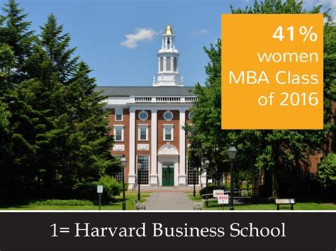Best Mba Programs In Midwest by Best Business Schools In Us