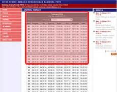 regex pattern for php mengambil content website lain dengan file get contents