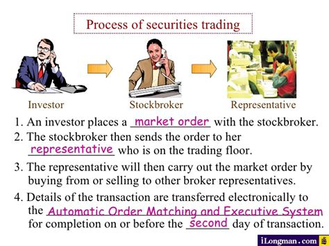 tutorial on online trading in india options trading in india tutorial pdf