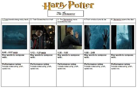 unit 6 resources themes in american stories unit 6 harry potter misswardmusic com