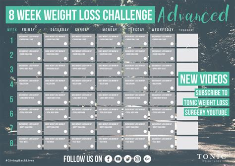 8 weight loss your free 8 week weight loss workout plan