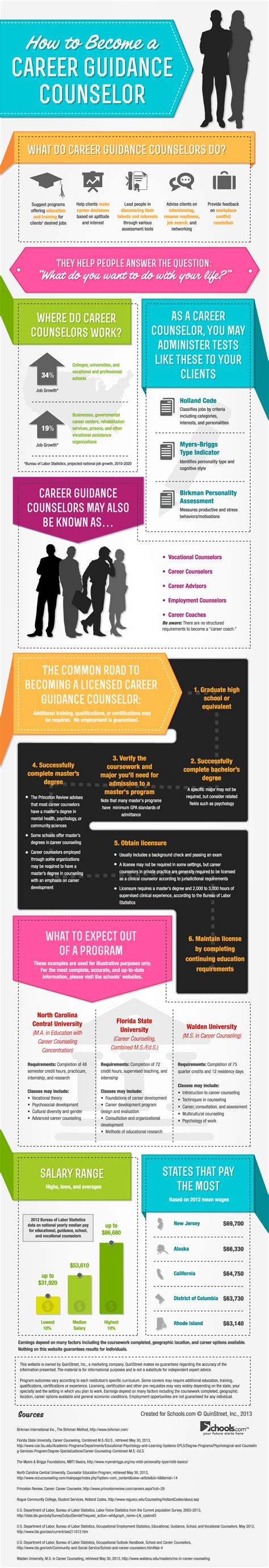 how to become a school counselor how to become a career guidance counselor schools