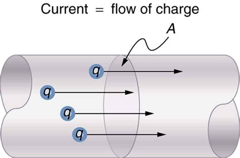 how do electrical conductors work electric motors what are they how do they work beatson fans motors