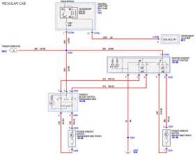 ford f 350 wiring harness diagrams ford wiring diagram