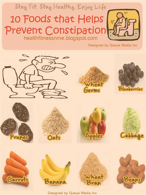 how to relieve constipation how to prevent constipation with foods the key here is low high fiber and lots