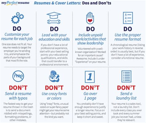 cover letter dos and donts resume and cover letter dos and don ts