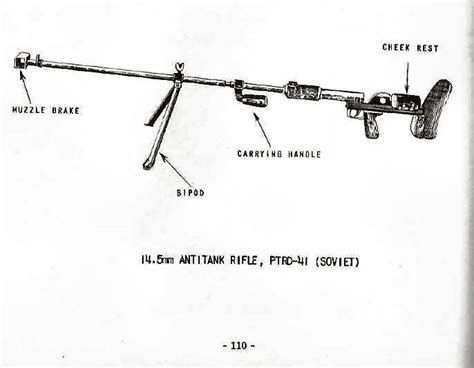 the anti tank rifle weapon books 14 5mm antitank rifle ptrd 41 soviet