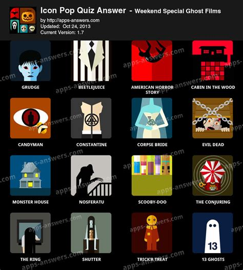 film ghost quiz 5 icon pop quiz answers slasher films images icon pop