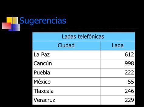 Lada Ciudad Juarez Unidad 3 Programacion Estructurada