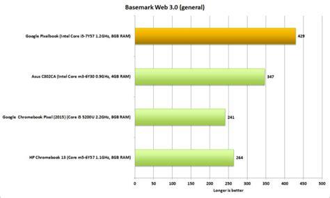 kraken bench kraken javascript benchmark phpsourcecode net