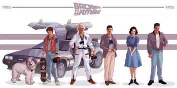 Back to the future by deimos remus on deviantart