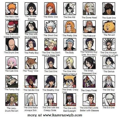 V Anime Names by Characters Anime And