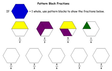 pattern block fractions video use these math exles to integrate kidspiration into