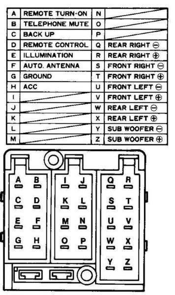 2006 Jetta Radio Wiring Diagram