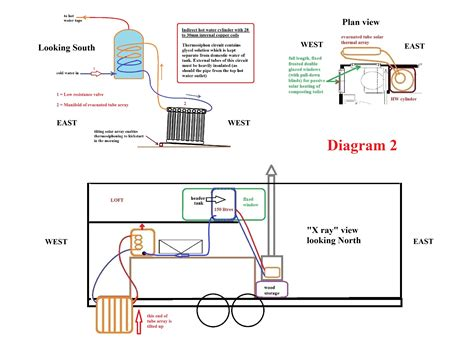 tiny house wiring diagram 25 wiring diagram images