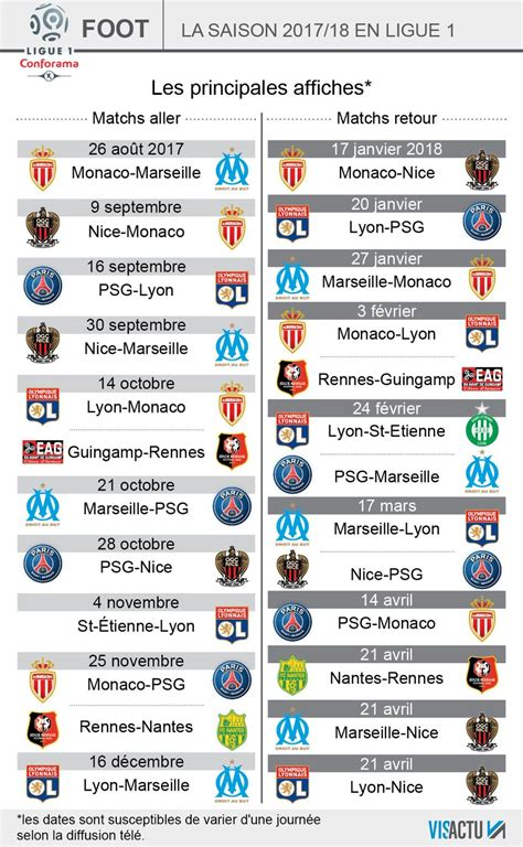Calendrier Football Calendrier Ligue 1 2018 Printable 2018 Calendar Free