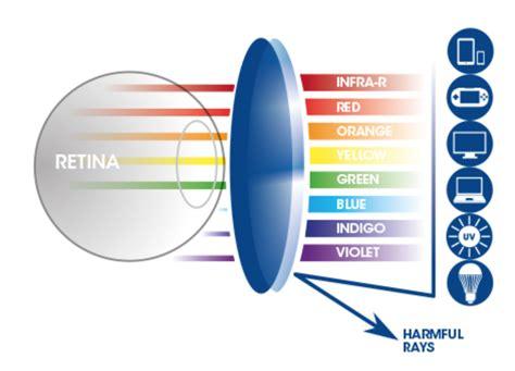 lenses that filter out blue light lenses that filter out blue light 28 images