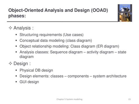 pattern oriented analysis and design pdf conceptual physical science explorations practice