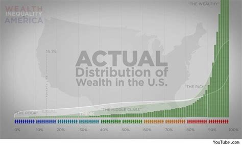 the vs the south wealth guest post obama s socialism experiment brought home