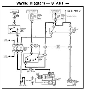 2008 honda accord door handle replacement near me 1997 infiniti qx4 wiring diagram and electrical system