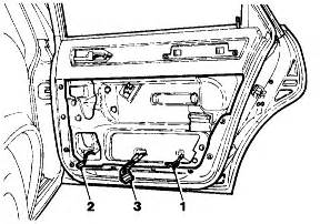 how do i remove rear interior door panel on a peugeot 306