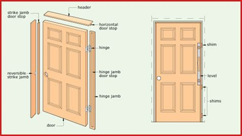 How Install A Door Frame by Home Hardware How To Install A Reversible Interior Door