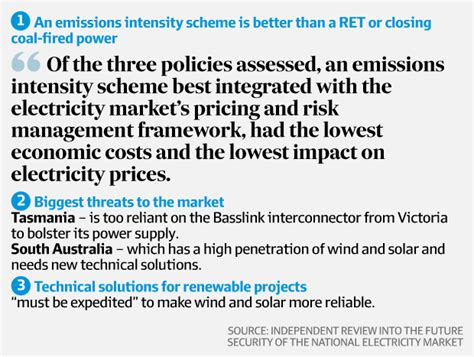 electric utility resource planning economics reliability and decision books secret report shows killed carbon plan 60pc cheaper afr