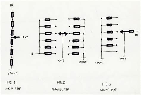 shunt resistor attenuator tip 67