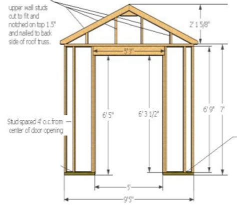 Whats A Shed by Building A Shed What About The Header 24hourcfire