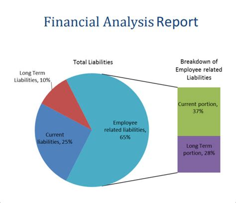 Financial Analysis Report Templates Financial Analysis Report Exle Etame Mibawa Co