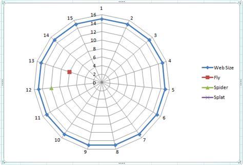spider web diagram maker spider web diagram fig 3 lean assessment tool diagram png