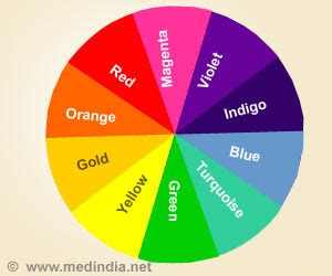 By Dr Fredi Setyawan Colour Protection Shoo color light therapy a breakthrough in alternative healing practices