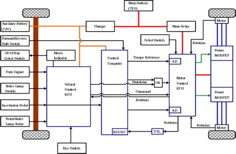 electric car schematic diagram exle circuit and