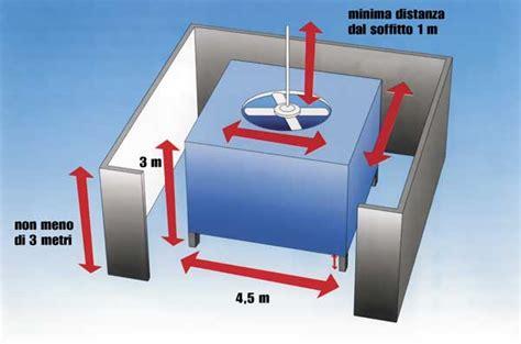 luceplan ventilatori da soffitto ventilatori da soffitto luceplan prezzi luceplan