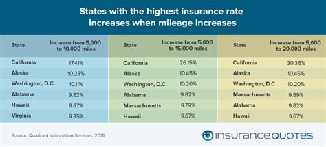 average house insurance rate house insurance rates by state 28 images 2014 s