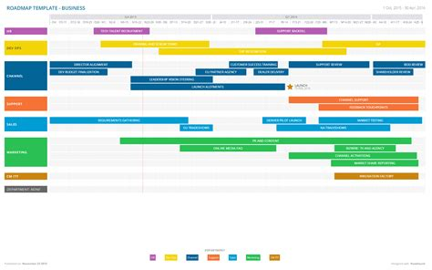 doc 850481 powerpoint business roadmap template