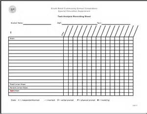 Data Analysis Template For Teachers by Iep Forms