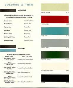 Mini Cooper Color Codes The World S Catalog Of Ideas