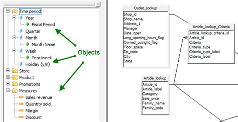 business objects if statement business objects if statement 28 images reports
