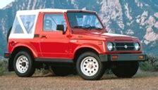 Suzuki Samurai Wheel Size Suzuki Samurai Alloy Wheels Performance Tyres Buy
